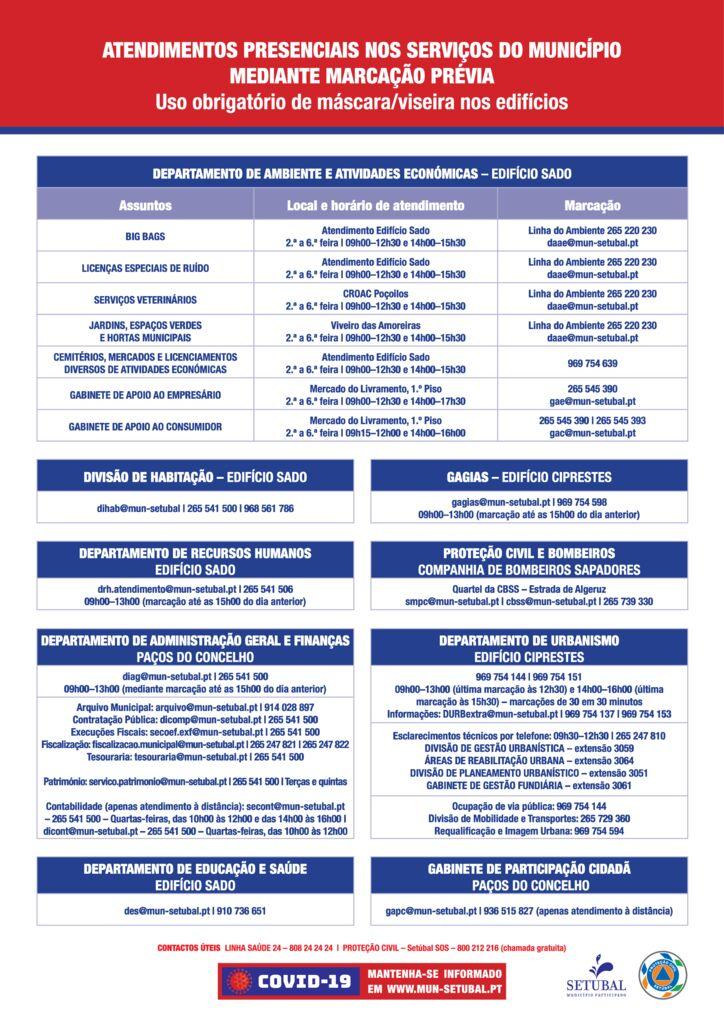 Covid-19 | Guia de contactos e informações úteis | CMS