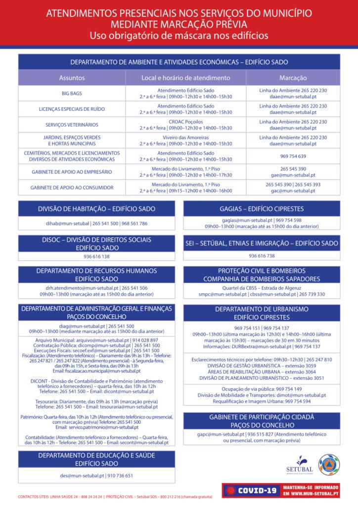 Covid-19 | Atendimentos presenciais no Município | Janeiro 2021